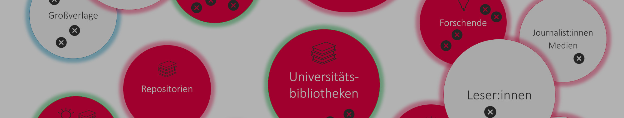 Stakeholder Open Access